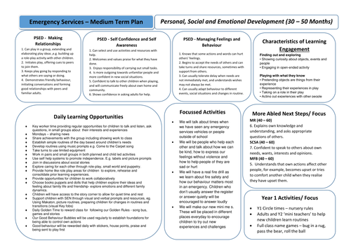 Emergency Services Topic Web and Medium Term Plan