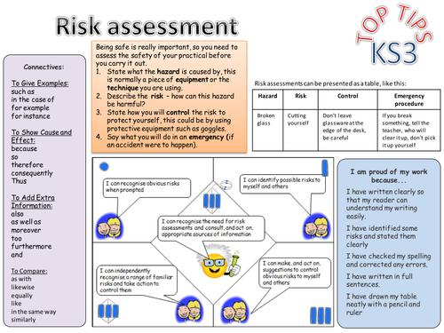 KS3 Science skills help sheets