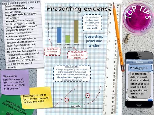 Presenting evidence mat