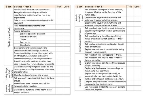 Primary 5 Maths Worksheets & mathsphere year 2 maths worksheets