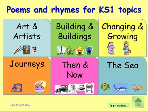 poetry research topics