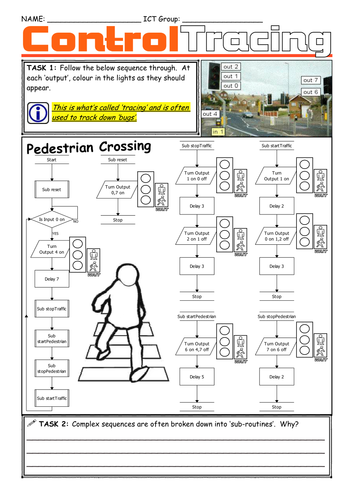 Control Flow charts: Tracing through traffic lights