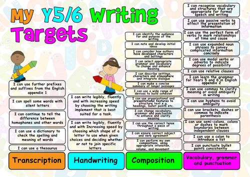 Child Friendly Pupil Writing Target Sheets Year 5/6