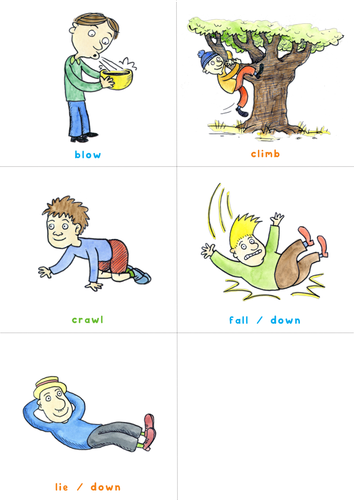 The Communication Cookbook: Simple Activities