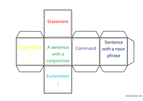 Types of sentences and their punctuation by luxio Teaching – Four Types of Sentences Worksheet