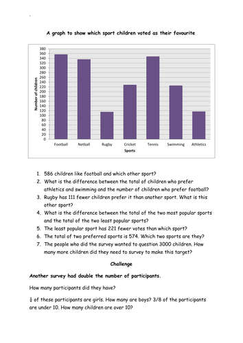Example Bar Chart Ks2 - Free Table Bar Chart