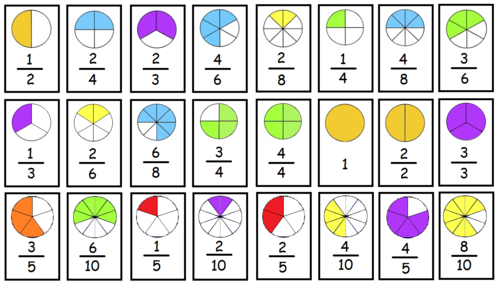 Image result for fractions
