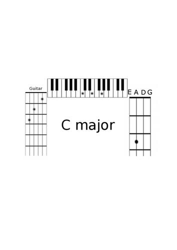 Ukulele Coldplay Paradise Chords Melody By Tbrads90