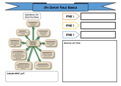 A2 PE Historcial - 19th Century Public Schools Revision Board.