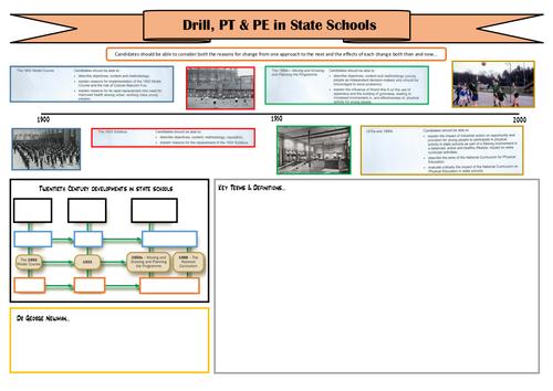 A2 PE Historical - State School Drill, PT & PE Revision Board