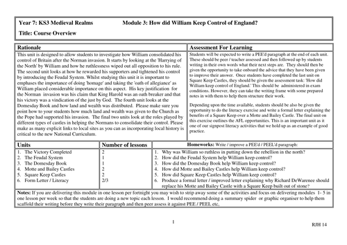 How did William keep control Scheme  of Work with lesson resources
