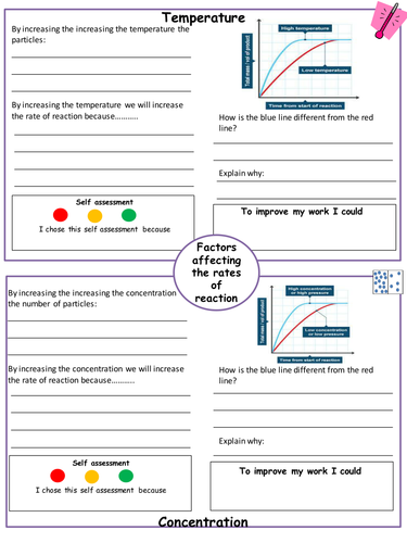 Rate of Reaction Summary Sheets