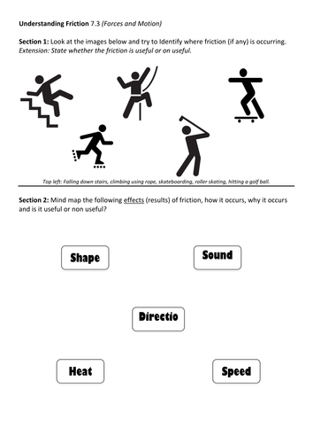 Complete Year 7/8 Unit: Forces & Motion (7.3)
