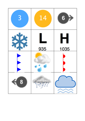 Geography Weather Symbols And Weather Forecasting