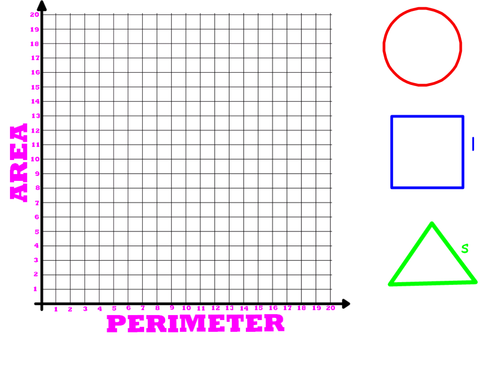 Sequences and Patterns in Maths (Series of Lessons)