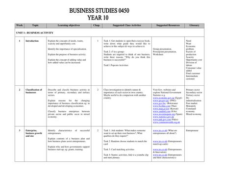 Scheme of Work Business Studies Year 10 & Year 11