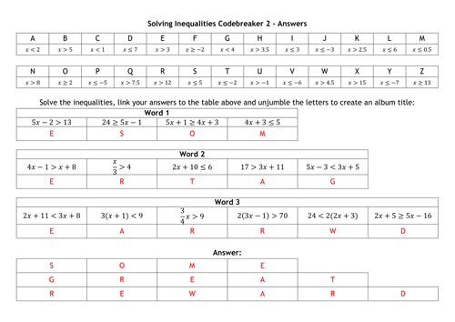 Codebreaker Solving Inequalities