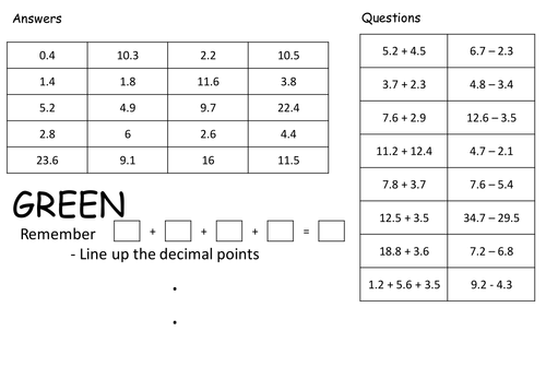 Adding and Subtracting Decimals Worksheet by bcooper87 Teaching – Subtraction of Decimals Worksheets