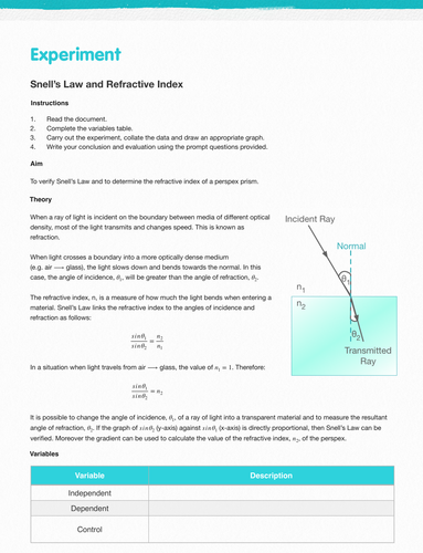 physics coursework resistance conclusion Gcse physics coursework - resistance of a wire courseworkresistance of a wiretaskto investigate how the resistance of a wire is affected by the length of the wiretheorywhat is resistanceelectricity is conducted through a conductor, in.