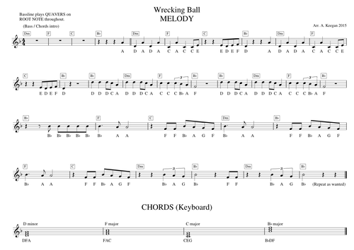 Wrecking Ball Melodic Lead Sheet By Trump3tandy Teaching