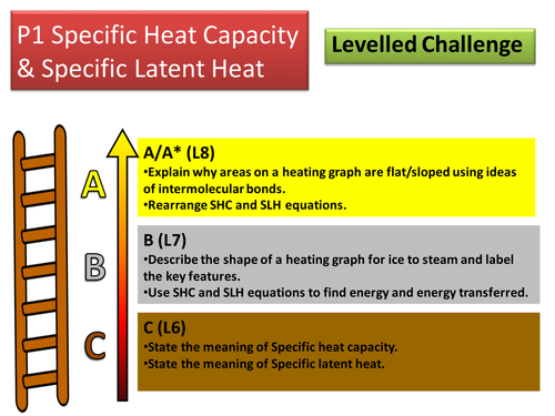 Specific Heat Capacity and Latent Heat Levelled Task