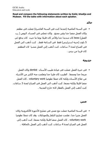 GCSE Arabic Revision