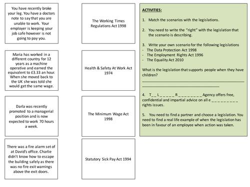 Rights and Legislation Tasks