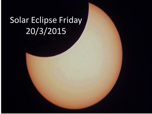Solar Eclipse Powerpoint 20th March