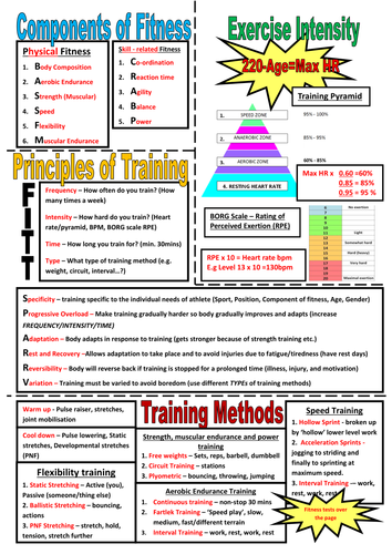 a winter day essay journey