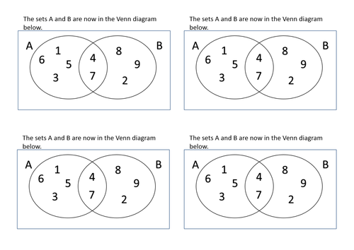 Venn Diagrams Set notation inc Intersection Union Full – Set Theory Math Worksheets