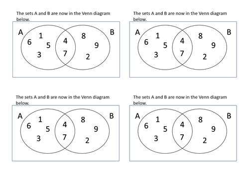 Venn Diagrams - Set notation (inc. Intersection & Union) - Full ...