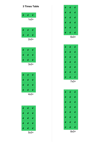 Arrays For Learning 3 And 4 Times Tables By Sfreck