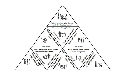 Resistant Materials Pyramid Puzzle Starter Activity