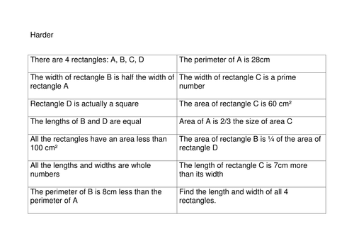 Rectangles Maths Investigation KS2