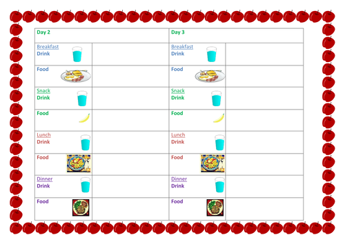 Food Diary Worksheet Sharebrowse – Food Diary Template Free