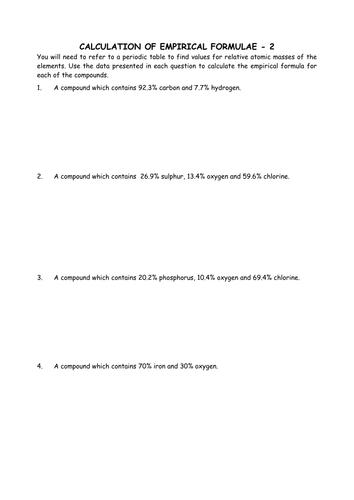 New Aqa Gcse Chemistry Calculating Empirical Formula