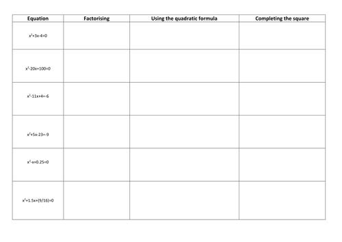 Solving Quadratics using different methods worksheet