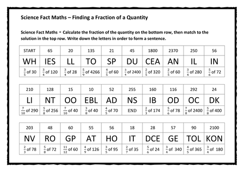 Science Fact Maths – Finding a Fraction of a Quantity - Hardest