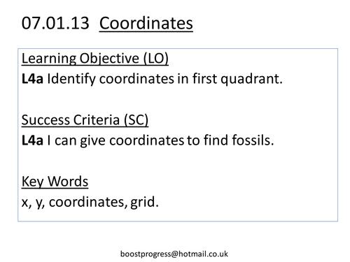 Mathematics of Coordinates I - L5 Four Quadrants