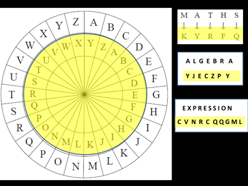Mathematics of Words I  - Algebraic Expressions