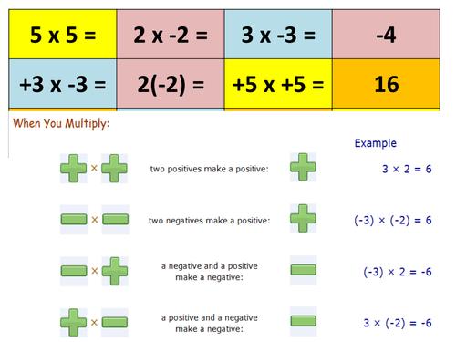Mathematics of Word IV - Expanding Brackets L5+