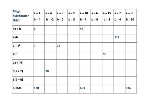Mega Substitution Grid