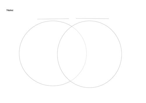 Sorting Shapes Venn Diagram By Megaalex66 Teaching Resources Tes