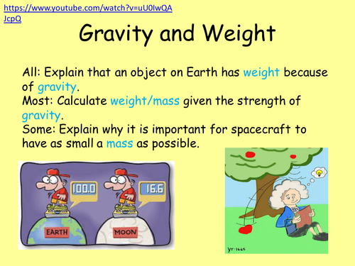 Gravity and Weight KS3 by sarahjanec35 Teaching Resources TES – Gravity Worksheets