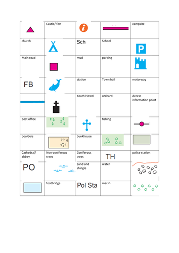 Map Symbols Activities By Rebeccaevenden Teaching Resources Tes