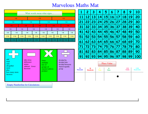 Marvelous Maths Mat - Homework