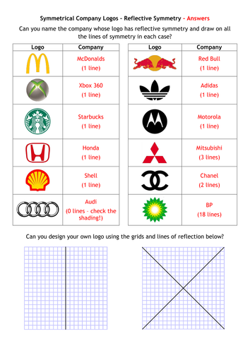Symmetry - Company Logos - Reflective and Rotational by alutwyche ...