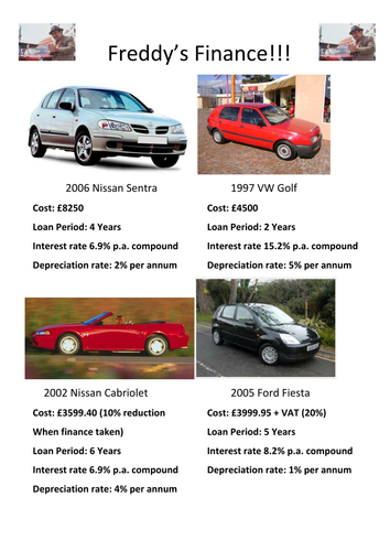 Compound Interest & Depreciation - Used car examples by b4036146 ...
