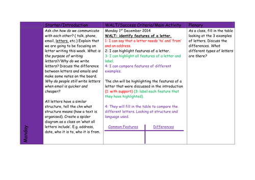 letter writing lower ks2 1 week plan by charlicollins teaching resources tes