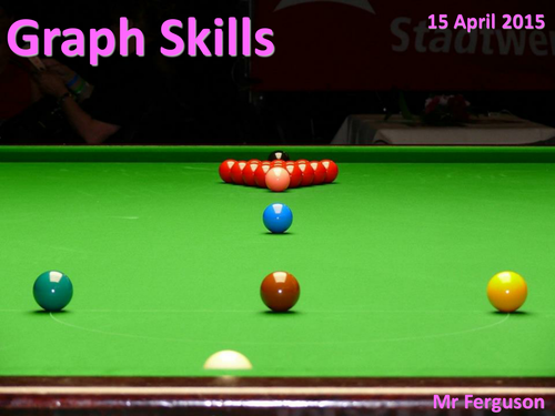 Snooker / Horror Graphs
